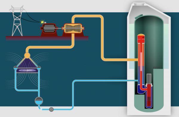 SMR-160_small_modular_reactor_XL_600_395_80